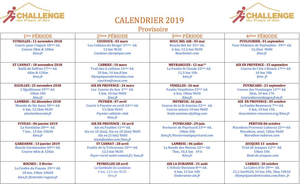 Calendrier Course A Pied 2020.Speedy Club De Provence Calendriers