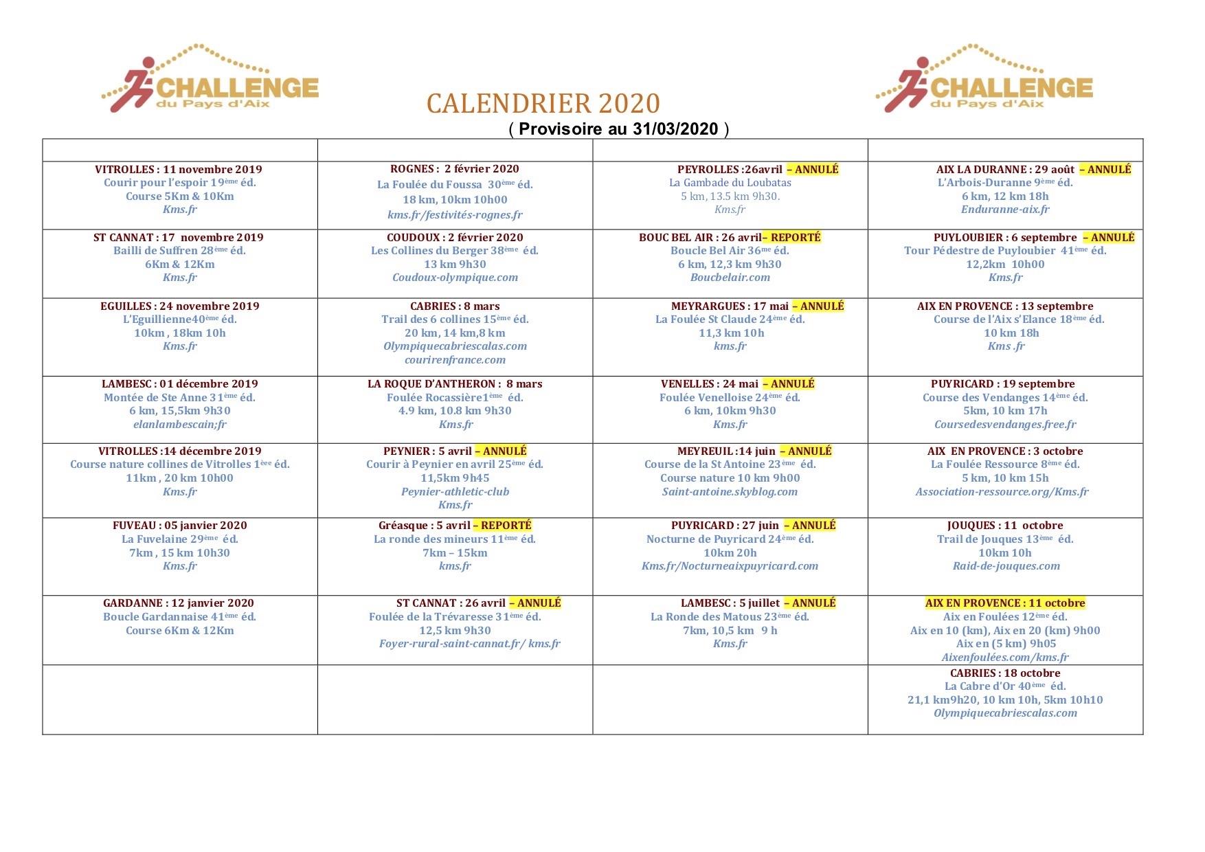 Calendrier Trail Paca 2021 Speedy Club de Provence » Calendriers